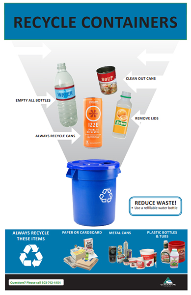 Recycle containers poster