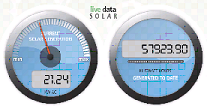 solar generation link with gauge