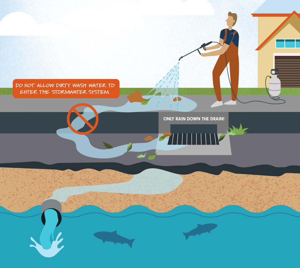 Do not allow dirty wash water to enter the stormwater system.