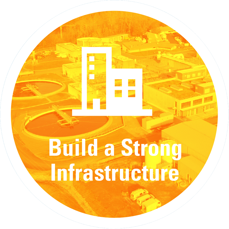 Build a strong infrastructure